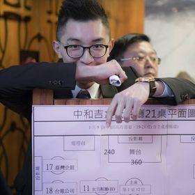 Guo Lun
