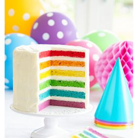 Baby Shower Ideas and Birthday Party Ideas