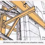 Genie Civil et Architecture