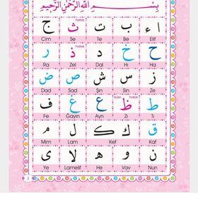 Islamique Alphabet un Allah B Bismillah Cadre enfants apprentissage maternelles Cadeau