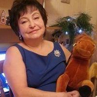Людмила Нужнова