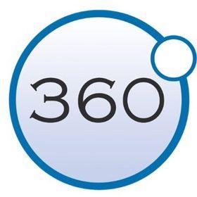 360° Property