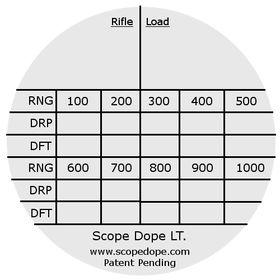 ScopeDope