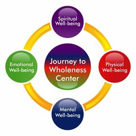 Journey to Wholeness Center