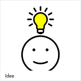 40+ Unterstütze Kommunikation Ideen | unterstützte