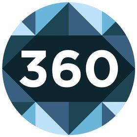 360 Design Office