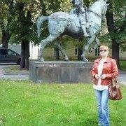 Светлана Римша