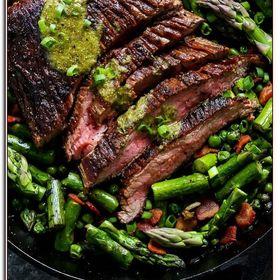 Best Skillet Steak Recipe