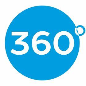 360 Grad Fotoagentur