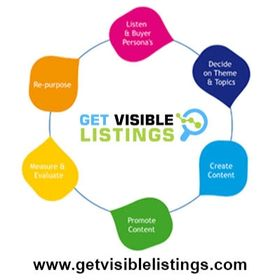 Getvisible Listings