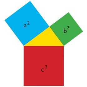Dyscalculia Services