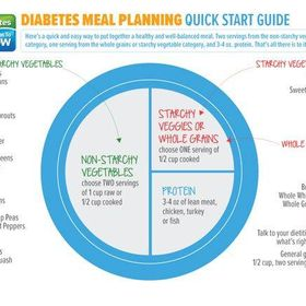 Heart Healthy Recipes for Diabetes