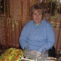 Алина Зарецкая