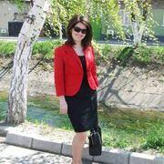 Chisu Svetlana