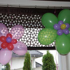 Modelowanie Balonów Modelowanie Balonów