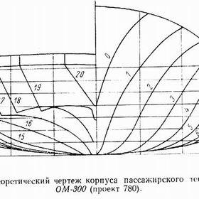 Егор Хэндымадыч