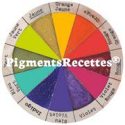 Pigments Recettes