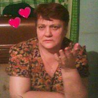 Светлана Филипова