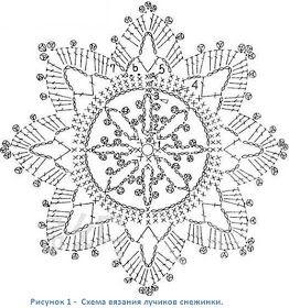 List Of Pinterest Applikationen Häkeln Weihnachten Pictures