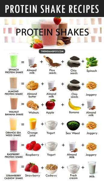 Why Protein Shake Recipes