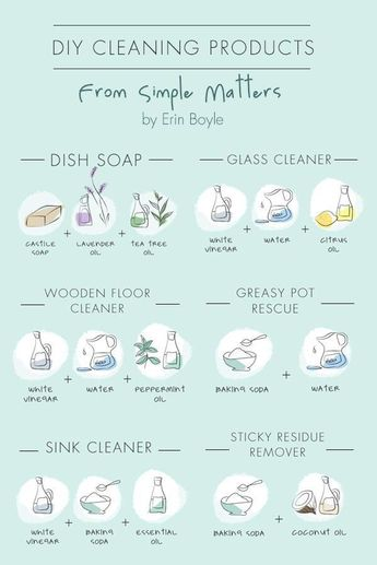 DIY cleaning products for your home.