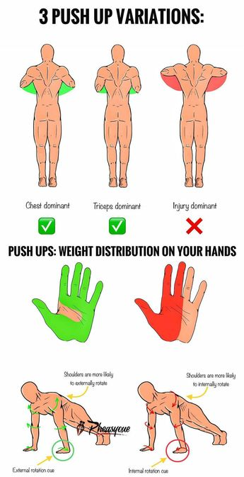 The Pushups Home Workout Routine & Proper Push-Up Form