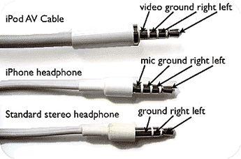 Apple kills the headphone jack on the iPhone. Good idea or planned obsolescence?