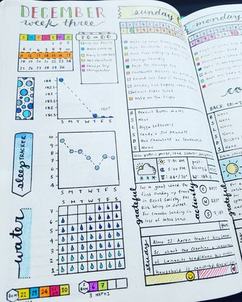 Bullet Journal Self-Care Page Ideas