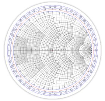 'An Impedance Smith Chart (with no data plotted)' Sticker by allhistory