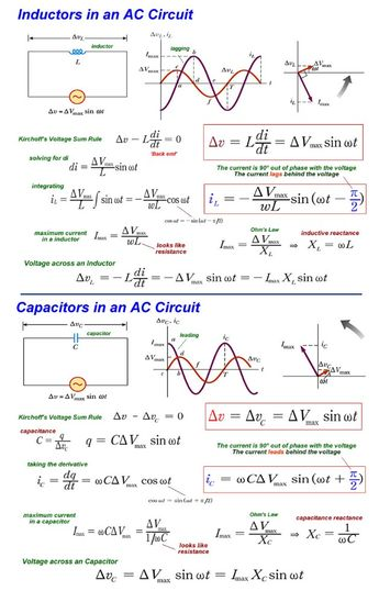 inductor and capacitor in an AC circuit