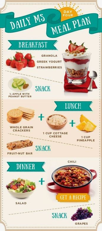 List of swank diet meal plan image results | Pikosy