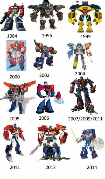 Optimus Prime - TFP fan art (tumblr)