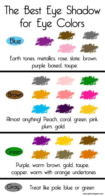 What Eye Shadow Colors Go Well with Eye Colors: A Month of Makeup