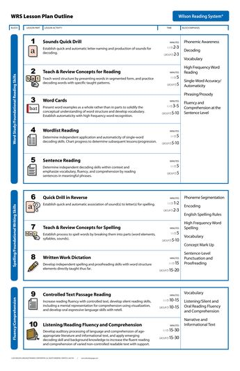 wilson reading system lesson plan