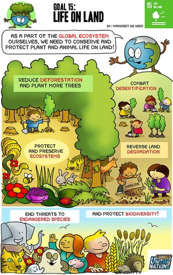 """Here is the comical representation of the Sustainable Development Goal (SDG) 15 - Life on Land.  """"Protect, restore and promote sustainable use of terrestrial ecosystems, sustainably manage forests, combat desertification, and halt and reverse land degradation and halt biodiversity loss.""""  This goal articulates targets for preserving the biodiversity of the forest, desert, and mountain ecosystems, as a percentage of total land mass. Achieving a """"land degradation-neutral world"""""""