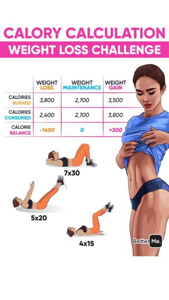 Simple rules for your body to get slimmer!!! Click to download the app on App Store now ! #fatburn #burnfat #gym #athomeworkouts #exercises #exercise #exercisefitness #weightloss #health #fitness #loseweight #workout #mealplan