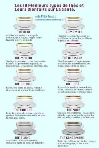 Les types de thé et leurs bienfaits