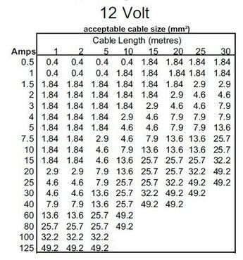 12v amp