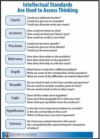 Assessing Thinking