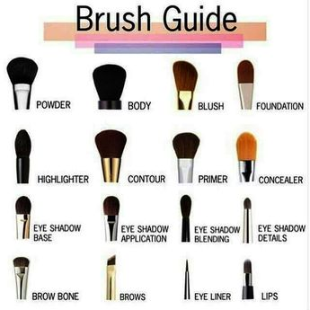 Makeup Brushes Kevyn Aucoin our Makeup Organizer Philippines off Makeup Forever Jobs Uk one Makeup Artist Grand Rapids Mi