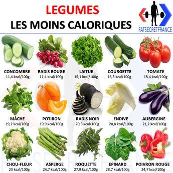 """Fatsecret-France on Instagram: """"🔛 Merci de visiter, vous abonner et partager notre page @fatsecretfrance _ - Utilisés intelligemment, les légumes ont la faculté de guérir…"""""""