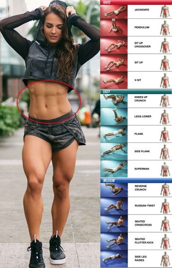 The Intense Ab Workout That Creates Curvaceous Core Muscles