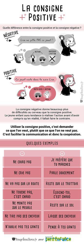 La consigne positive - Communication positive - Chronique Bougribouillons