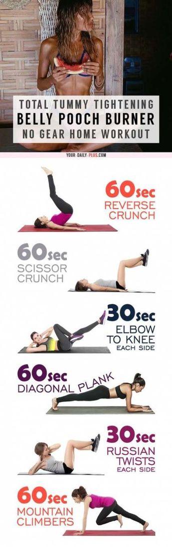 Fitness abs flat tummy ab challenge 37 Ideas #fitness