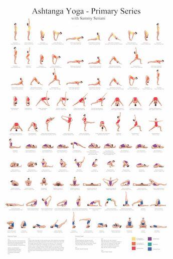 Affiche de Ashtanga Yoga