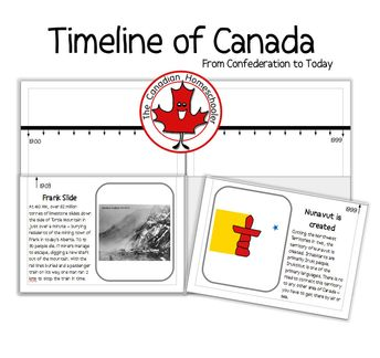 Timeline of Canada - From Confederation to Today