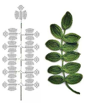Comment faire des feuilles de crochet: idées et vidéo