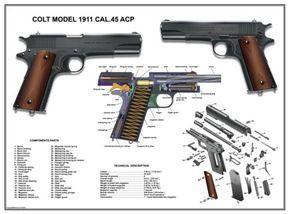 "Poster 24''x36"" U.S.Army Colt 1911 Cal .45 ACP Manual Exploded Parts Diagram WW2  | eBay"