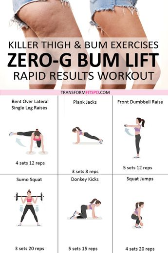 ? Want a Zero-G Bum? This Intense Leg and Booty Workout Will Give You Crazy Lift. The Results Turn Heads!