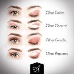 Best Ideas For Makeup Tutorials : Como aplicar a sombra de acordo com o formato dos seus olhos